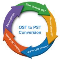 PDS OST Converter Tool - Скриншоты