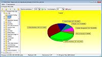 Программа исследования дисков